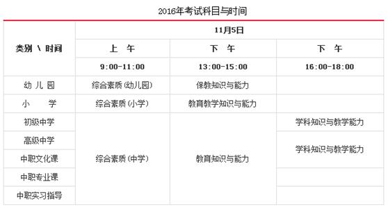 2016湖南教师资格证考试:报名流程解读