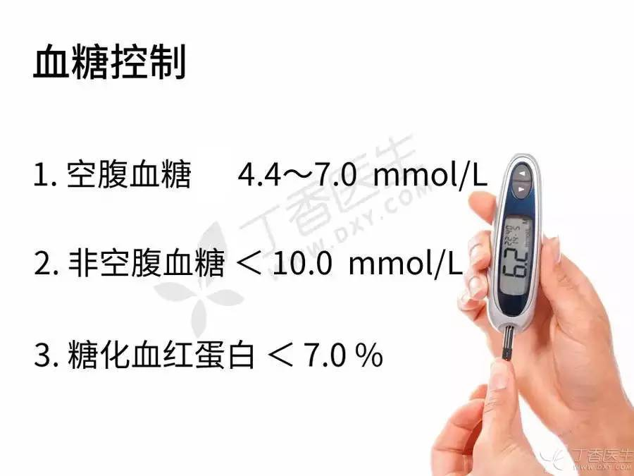 光控制血糖是不够的,糖尿病这?5?个指标都很重要 - 风帆页页 - 风帆页页博客