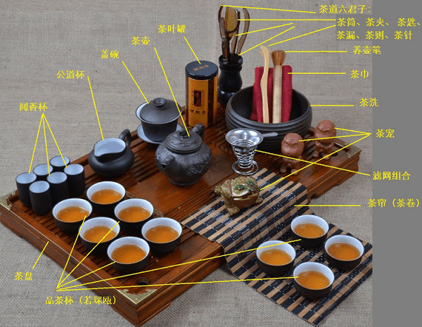 茶道入门小知识(二)--茶具的分类及作用