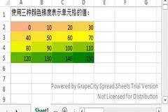 """系统内嵌""""在线Excel""""开发教程 (4) – 条件格式"""