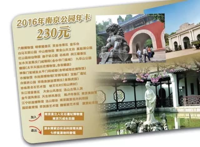2016公园年卡包含景点