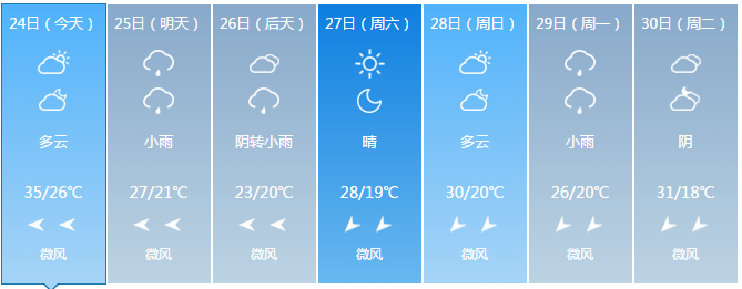 西安最近几天的天气预告