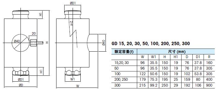 产品使用注意事项: 1、使用时注意使传感器垂直载荷 2、GD称重传感器在运输过程中注意避免导线因受到挤压而被折断 梅特勒托利多柱式称重传感器其他型号推荐: GD-15T GD-20 GD-30T GD-100T GD-200T GD-250T GD-300T GD-400T GD-500T PGD-2T PGD-5T PGD-10T PGD-20T PGD-30T PGD-50T 广州南创价格优势专业为您提供各种传感器,放大器,接线盒,仪表,确保厂家货源,原装正品,价格优惠!想了解更多瑞士Mettler