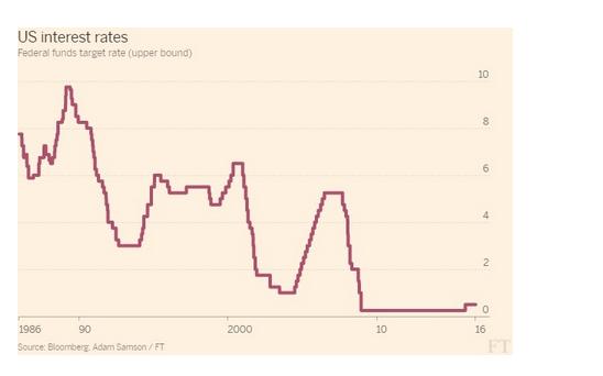 为什么决策者总是关注GDP_晚间美国GDP数据来袭 利空背景下金银能否扭转跌势