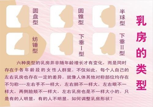 胸部下垂穿哪种文胸:胸部下垂选什么文胸