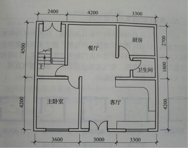 新农村自建房,楼梯 走道的宽度位置要注意这些