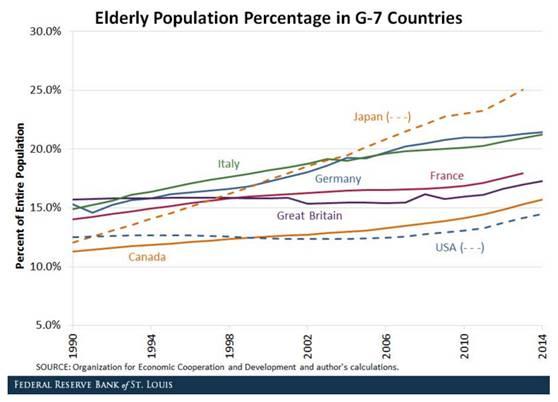 全球人口失踪_看图 全球人口 死亡交叉 即将到来 田铁军 财新博客 新世纪的常