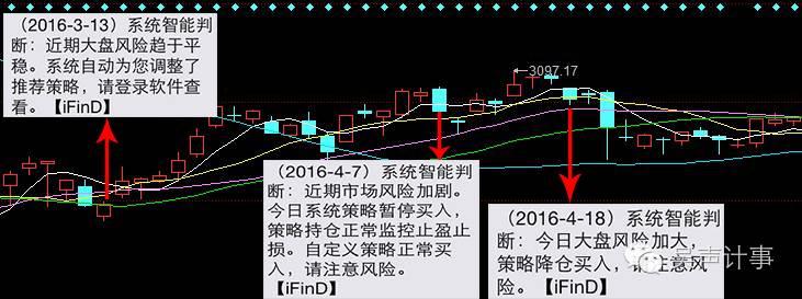 东吴计算机&非银【智能投顾:开启资产管理新
