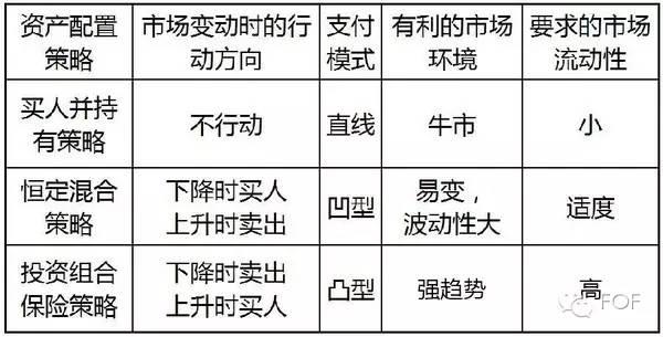 中国资产过亿人数近9万 富人是如何进行资产配
