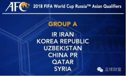 亚洲区12强赛分组