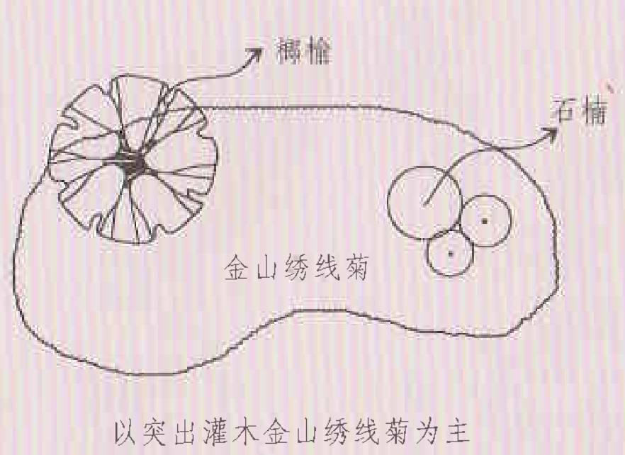 丛植立面图手绘