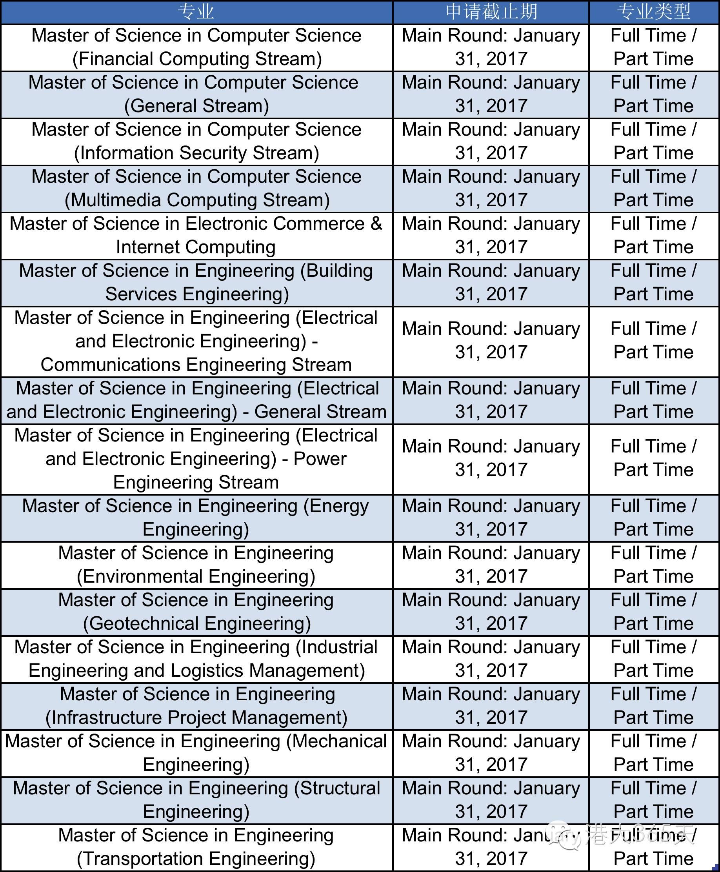 香港大学研究生申请 香港大学公布了2017硕士申请列表丨金融专业最早开放,9.30截止第一轮