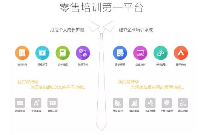 http://www.weixinrensheng.com/zhichang/455145.html