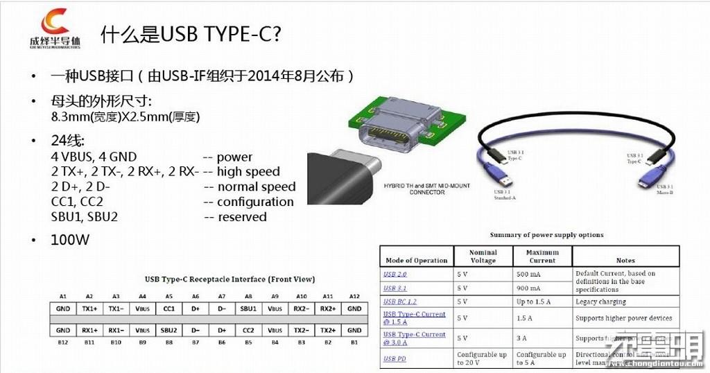 精睿usb-c母座,带针脚,可以方便地测试type-c数据线,转接头等.图片