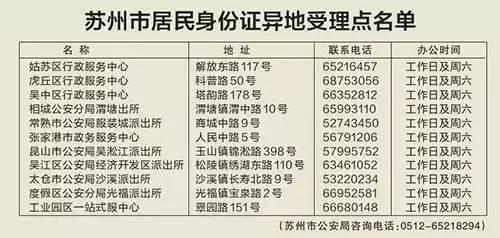 全国人口系统_第七次全国人口普查