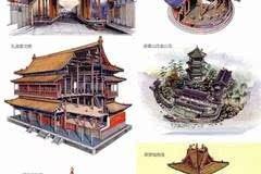 中国古建筑手绘