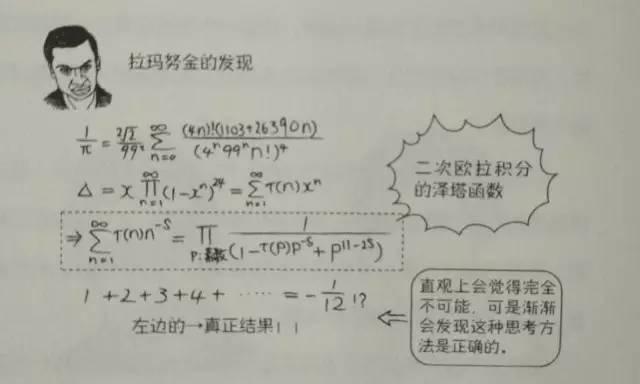 神奇的数学天才——拉马努金和伽罗瓦.
