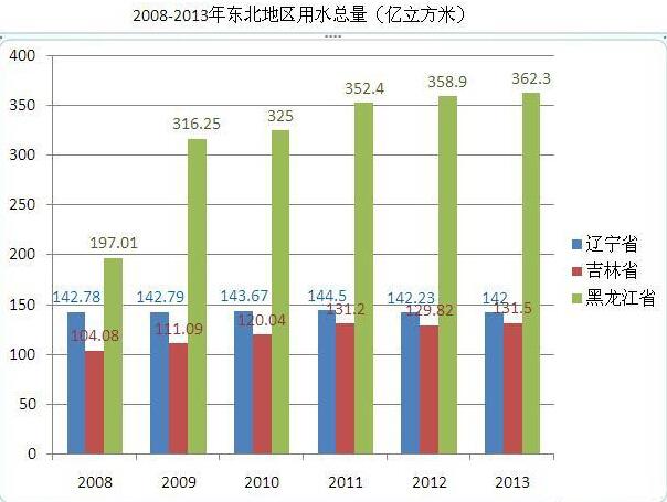 八国集团 经济总量_世界经济总量图片
