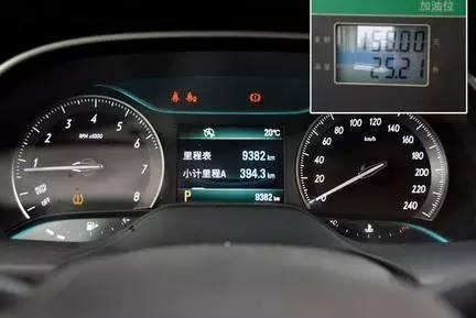 符合哪些标准才是省油的车