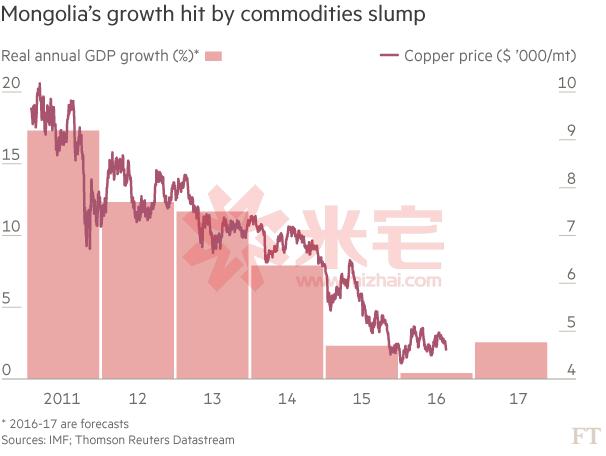 gdp魔咒_喜报 一季度GDP同比仅下降6.8 ,A股不跌反涨,4.19魔咒不足为惧