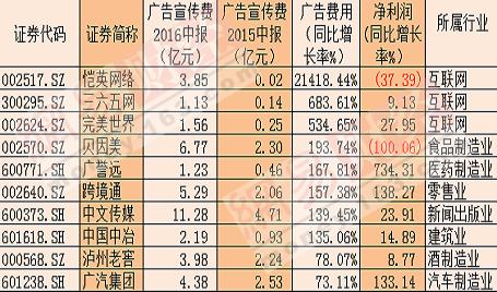 广告投入排行_山西太原地铁广告投放公司_排行榜_TOP1_「山西大贺传媒」