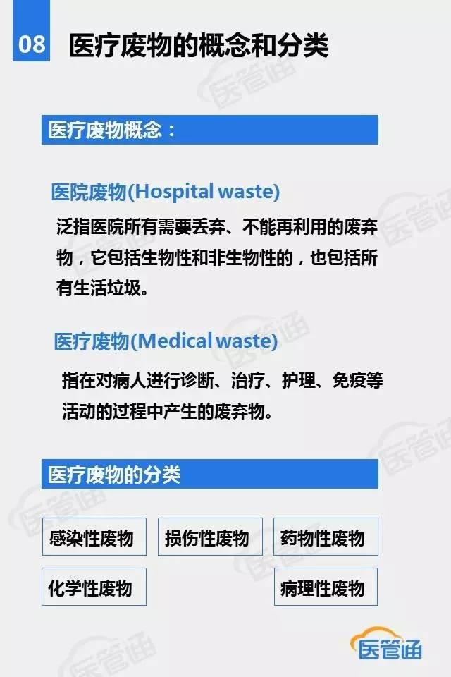 课件 医院感染控制 三 内附PPT下载地址