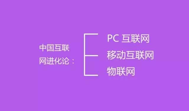 关于中国未来商业模式的30个大胆思考 - 余昌国 - 我的博客