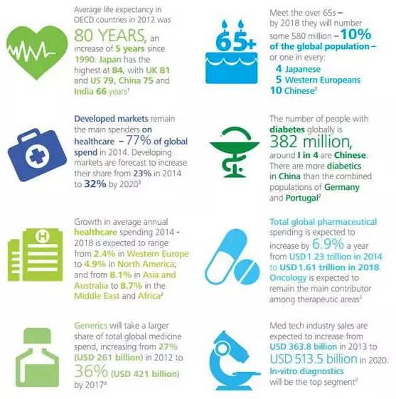 发达国家进入老龄化社会gdp_中国的人口老龄化与经济增长