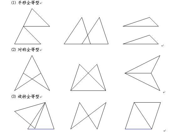 学好全等三角形,打开几何入门关!