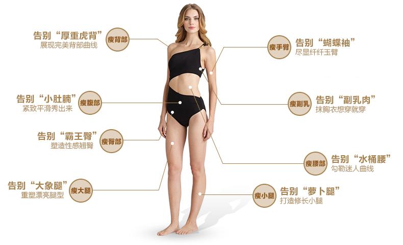 涂抹类的减肥是什么原理_白带是什么图片