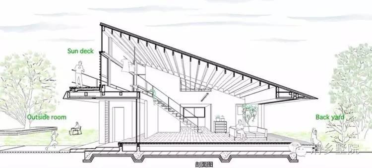 楼梯 手绘 线稿