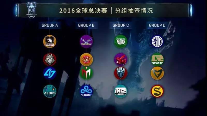英雄联盟全球总决赛2016比赛时间分组 2016lol世界总决赛参赛队伍