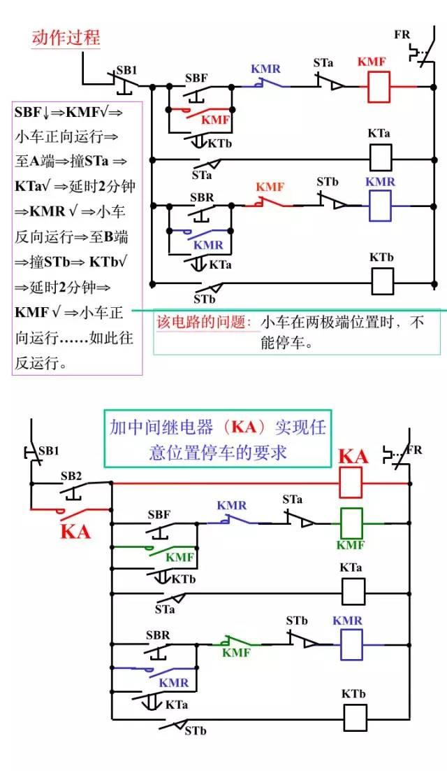 电气二次控制回路基础知识汇总图片