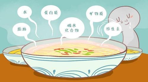 求垃圾食品制作过程图片,我想对垃圾食品反感图片