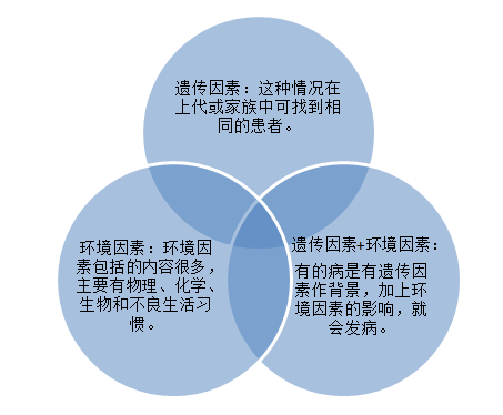 【9?12中国预防出生缺陷日】这些检查孕妈们