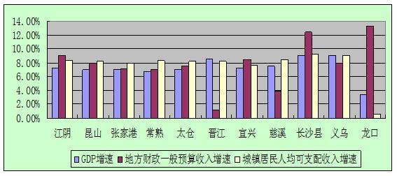人均地方财政_地方财政收入的构成图