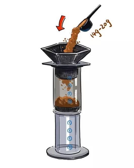 咖啡器具|【手绘萌图】像发射火箭一样冲咖啡