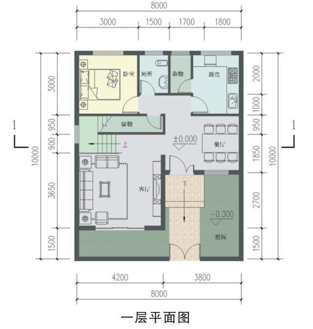 8X10米自建房户型,一套适合农村人的现代别墅图片