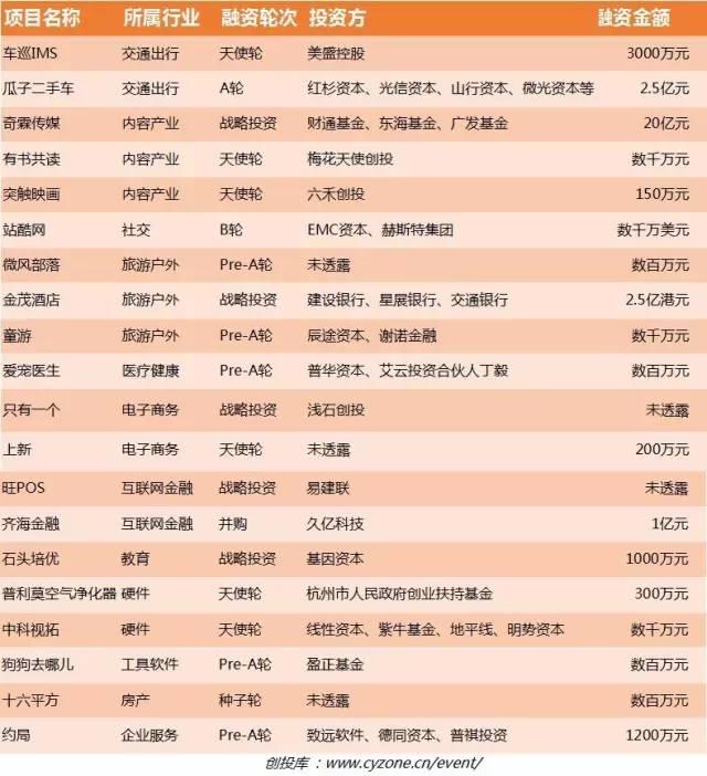 2016年3月14号衡阳新闻_2007年我猜我猜我猜猜猜_2016年9月的新闻
