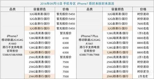iPhone 7今日开售:7Plus更受宠,亮黑色一机难求的照片 - 9