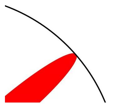 【转载】画个圈圈告诉你本科、硕士、博士的区别 - 数字人 - 数字人的学习空间