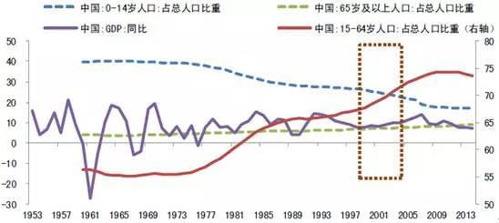 人均购买力gdp_世界人均gdp排名