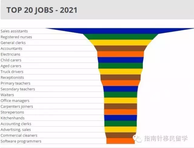 中国人口数量变化图_车姓的人口数量