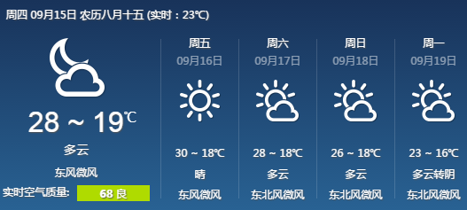 洛阳天气预报15天图片 洛阳天气预报15天图片大全 社会热点图片 非主