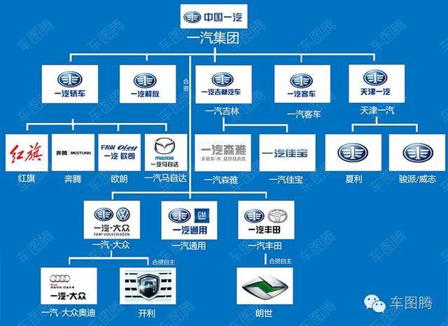 中国汽车企业排名_突袭网
