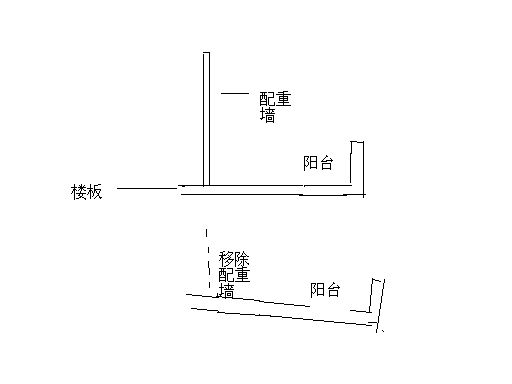 """有的老房阳台为挑板式结构,一旦拆除其配重墙,导致""""压住""""阳台的墙体图片"""
