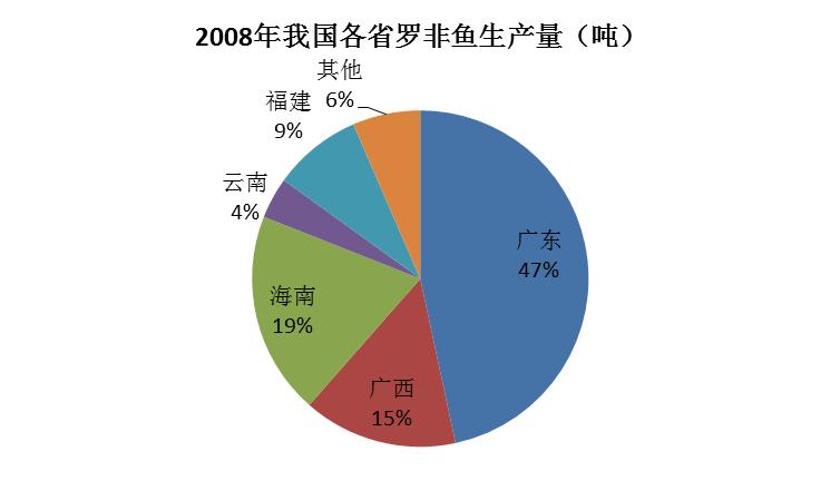 李珠妍:为什么我的iPhone6Plus里面的APPstore会自动关闭网络数据呢