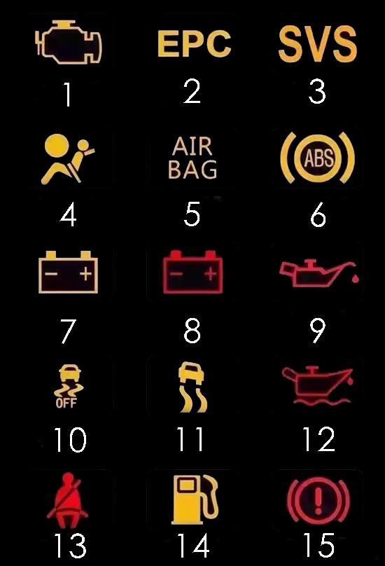 (6)防抱死系统 (7)点火警告灯 (8)点火警告灯 (9)机油压力警告灯 (10)