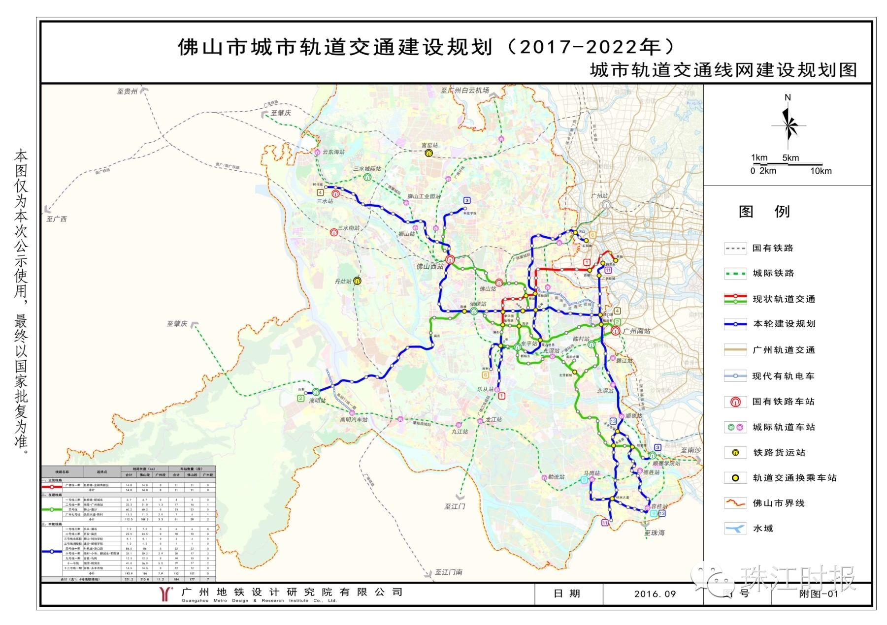佛山地铁规划图)