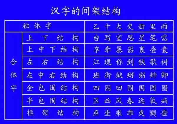 如何利用田字格把数字和汉字写得更好看 秘诀在这